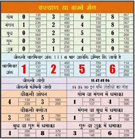 matkapatti panna chart for kalyan mumbai bazar free joint satta matka herbal health supplements dec