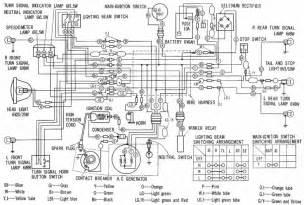 honda crf 90 wiring diagram honda crf70f motor diagram elsavadorla
