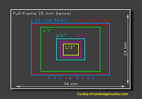 sensors today the digital sensor: a guide to