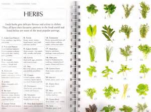 herbs chart a guide to cooking with herbs in the kitchen pinterest