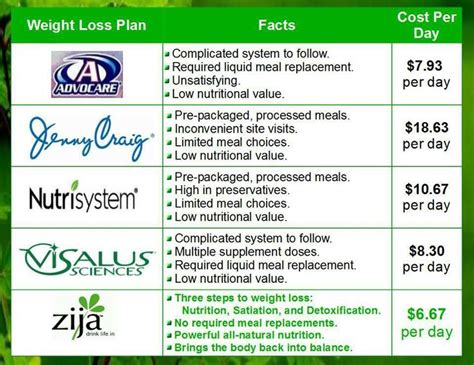 Zija Detox by 1000 Images About Zija Products Inspiration On