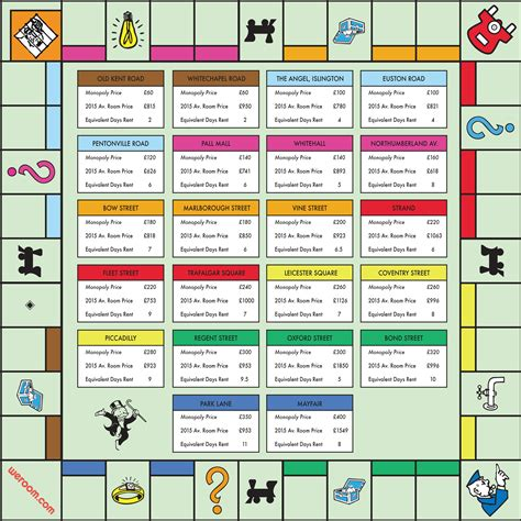 monopoly rules buying houses for buying houses in monopoly 28 images how to