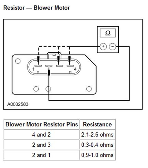 ford blower motor resistor diagram i an a c fan problem in my 2007 lincoln navigator the rear a c works but fan in the