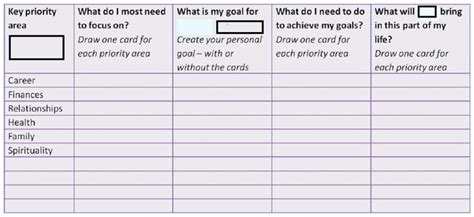 Cards Spread Template by 49 Best Tarot Spreads Images On Tarot Card
