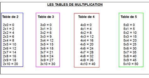 les table de multiplication de 1 a 12 cahiers de vacances koala math 233 matiques ce1 les tables