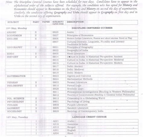 Sol Mba Admission by Du Sol Date Sheet 2017 Ba Bcom B Sc Time Table 1st 3rd 5th