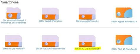 3g sim card into 4g template how to sims and switch carriers on unlocked