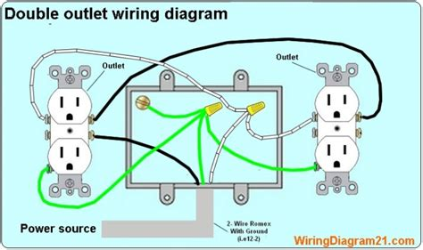 simple outlet wiring diagram 28 images home