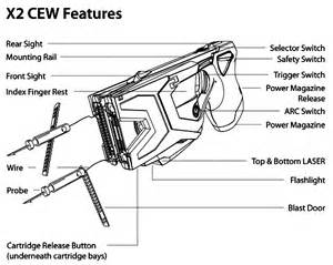 taser gun diagram taser x26p diagram elsavadorla