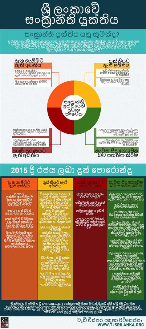 wordpress tutorial in sinhala infographic transitional justice in sri lanka centre