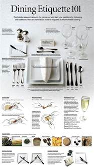 formal table setting and etiquette party ideas pinterest