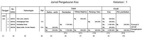format buku jurnal pengeluaran kas jurnal pengeluaran kas accounting s blog