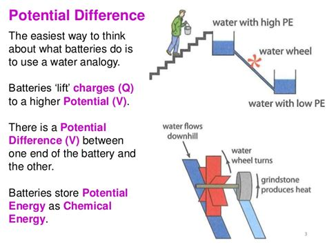 electric potential difference resistor electric potential energy resistor 28 images 5 1 potential difference current resistance