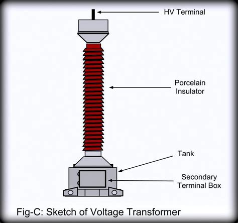 capacitor voltage transformer symbol all is well electrical october 2014