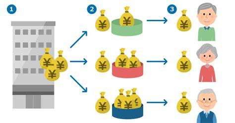 jp 401k 企業型確定拠出年金 401k 資金運用 東邦銀行