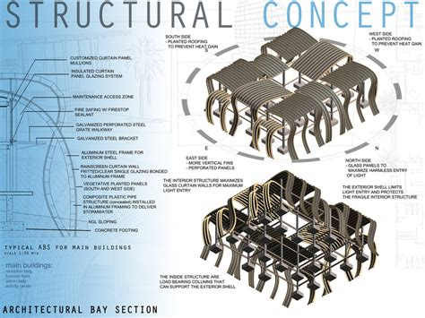 Architecture House Designs by Structural Concept By Jecojara On Deviantart