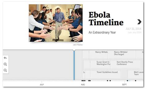Emory Mba Application Timeline by Emory Community Recognizes Year Anniversary Of Ebola