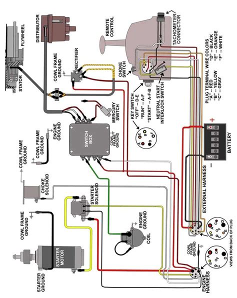 mercury 35 hp wiring diagram mercury ignition switch