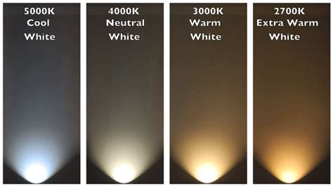light vs led lights versus fluorescent decoratingspecial com