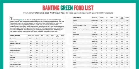 vegetables u can eat on atkins low carb food list chart