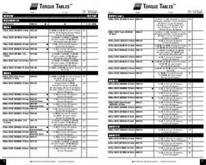 94231565 torque specs guide