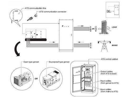 denyo generator wiring diagram denyo generator circuit