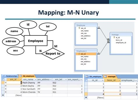 erd mapping database concept erd mapping to ms access