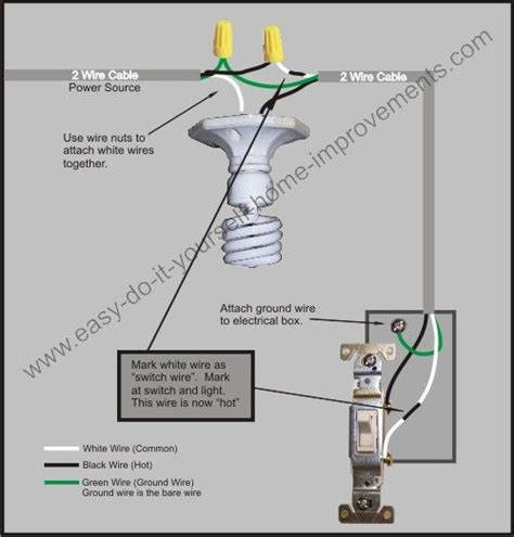 electrical wiring for beginners hobbiesxstyle