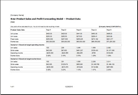 profit forecast template new product sales and profit forecasting model template