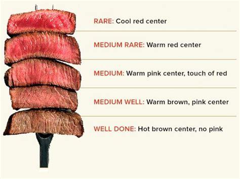 steak room temperature 1000 ideas about steak temperature on