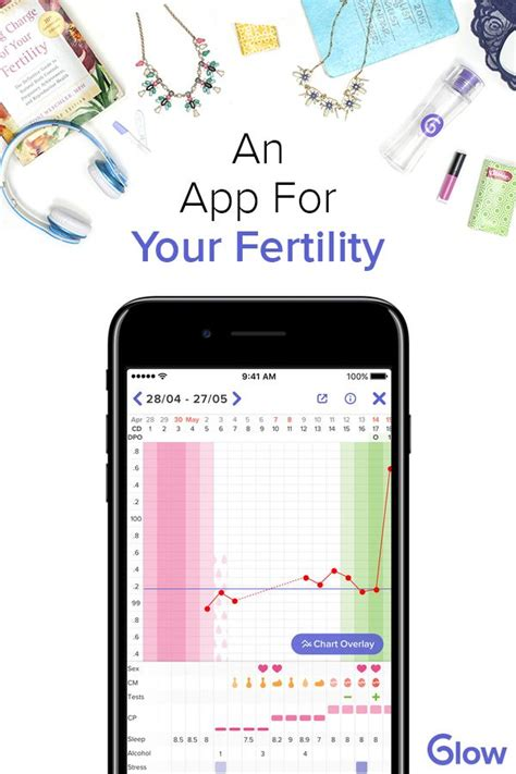 best ovulation calculator 25 best ideas about ovulation calculator on