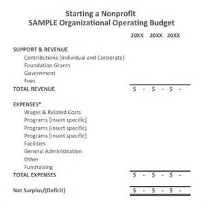 Non Profit Charter Template by Operating Budget Template 7 Free For Pdf Excel