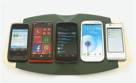Charging Mat For Devices by Convenientpower Wow5 Qi Wireless Charger Rejuices Five