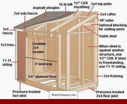 pin  shed plans