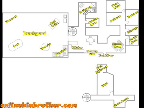 big brother house location big brother house floor plans big brother 19 spoilers onlinebigbrother live feed updates