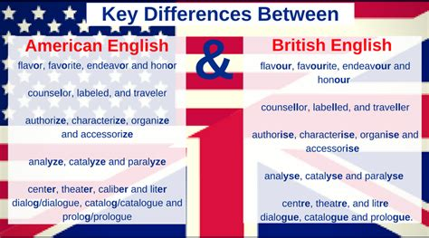 7 Differences Between America And Britain our and easy guide to the difference between