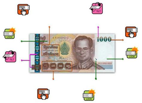 wechselkurs baht bangkok bank how to identify genuine 1 000 baht notes spot the fakes