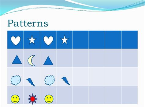 Pattern Powerpoint Kindergarten | powerpoint for math in the kindergarten classroom