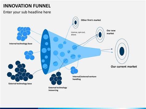 Innovation Funnel Ppt Slide 2 Singing Bee Powerpoint Template