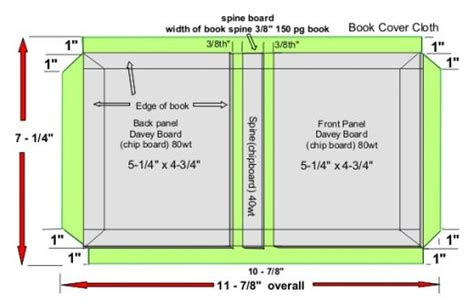 How To Make A Book Jacket Out Of Paper - how to bind a cover book hubpages