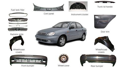 Jual Bagian Bagian Interior Mobil mobil bagian eksterior dan interior suku cadang mobil