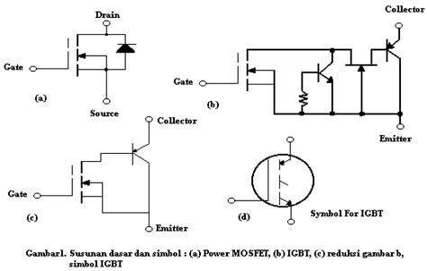 gambar transistor igbt listrik dan elektronika power mosfet dan igbt piranti elektronika yang saling bersaing di