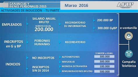 bienes personales 2015 no residentes vencimiento marzo 2016 ganancias y bienes personales