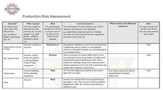 workplace hazard assessment template risk assessments for sound tech student