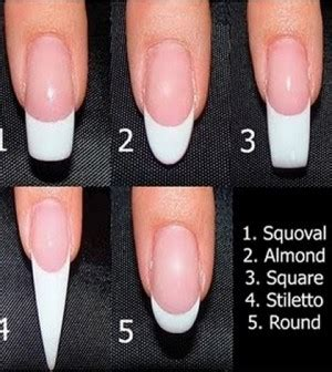 Your Nail Type by Fingernail Shape Which Shape Is Best For Your Nails