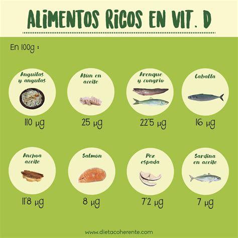 alimento rico en vitamina c alimentos ricos en vitamina d infograf 237 as pinterest
