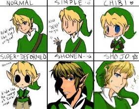 Link meme by minsunwolf on deviantart