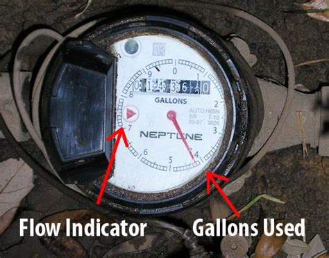 How To Test Plumbing For Leaks by How To Check A Water Meter To Find Plumbing Leaks Today