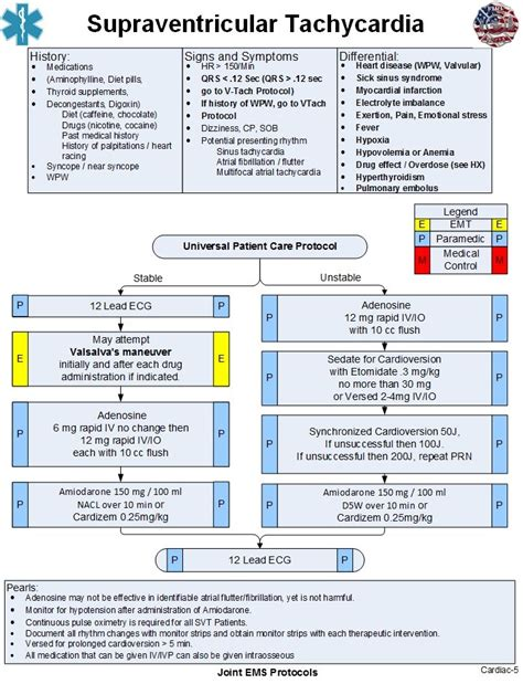 Emt Detox Assist In Medications by Supraventricular Tachycardia Joint Ems Protocols Rn
