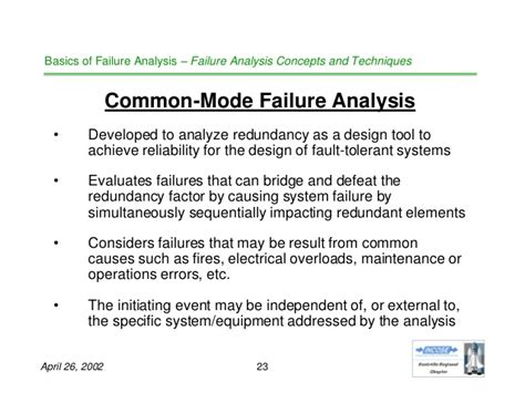 Analysis of the failure of